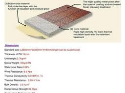 Фасадные панели от производителя